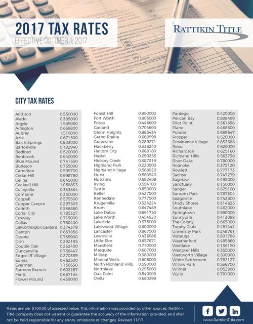 2017 Tax Rates