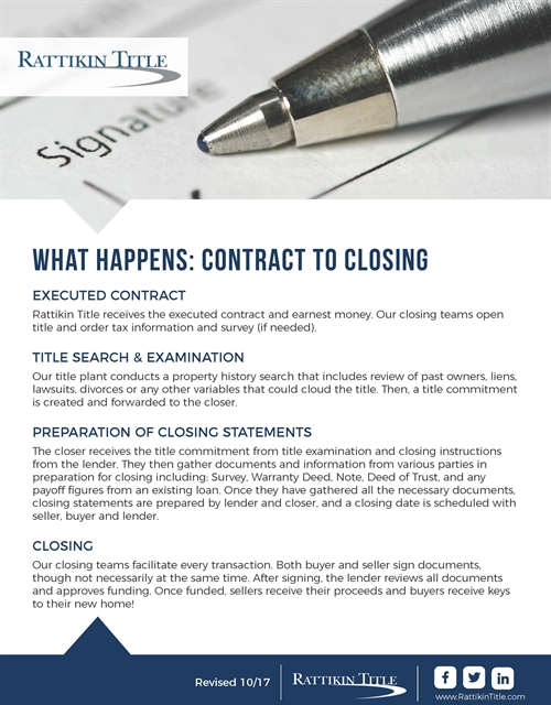 What Happens: Contract to Closing