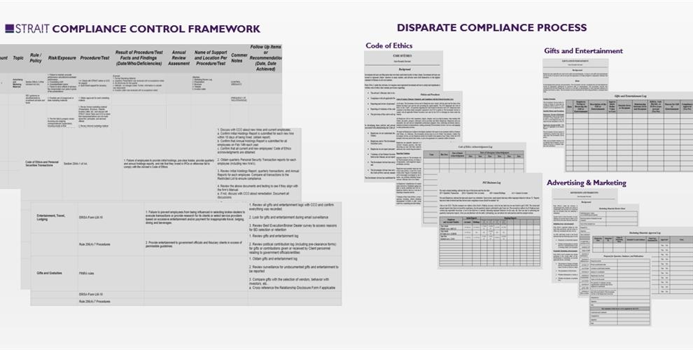 STRAIT Compliance Control Framework